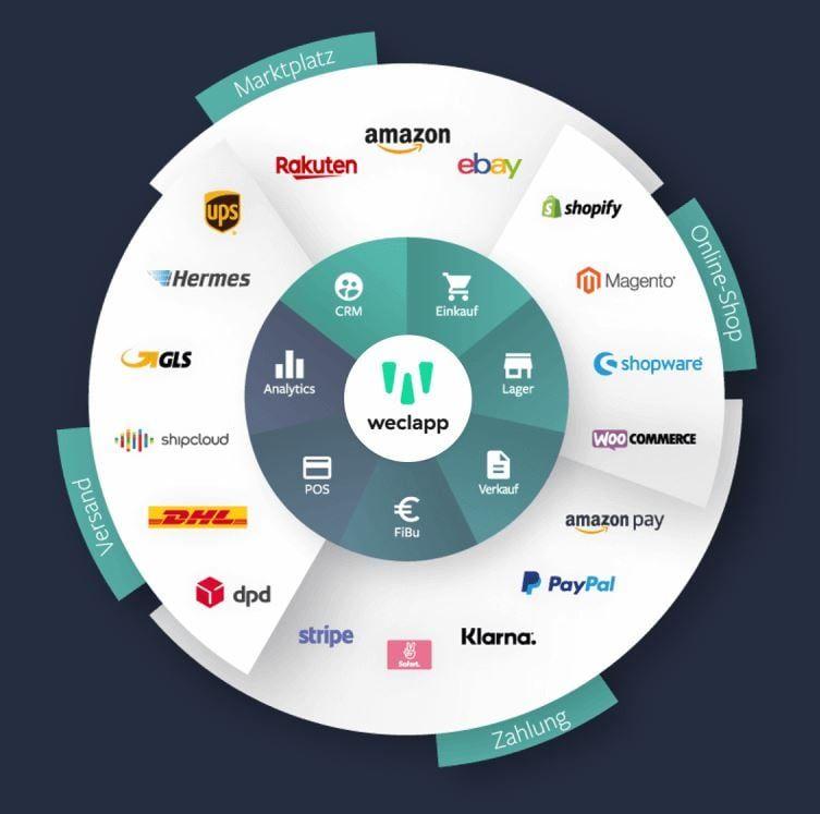 weclapp Premium Partner 4